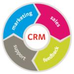 CRM – лучший способ автоматизировать современный бизнес